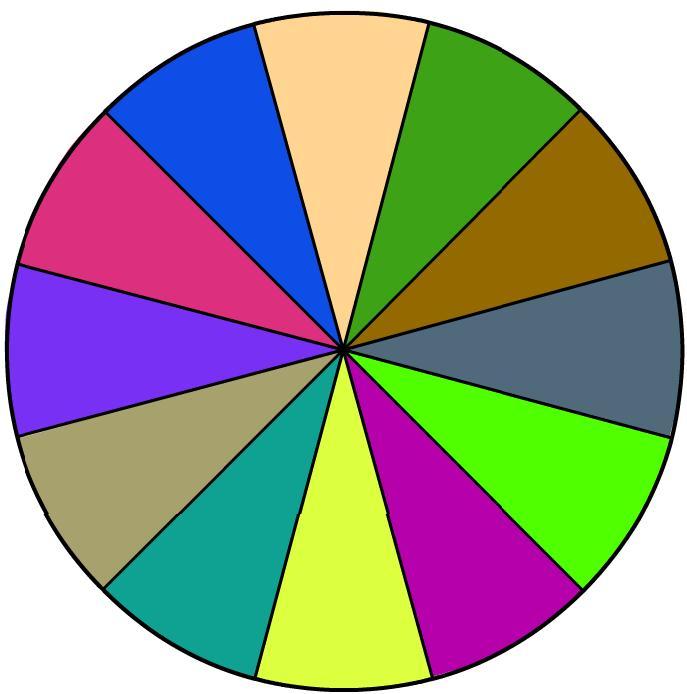 El c rculo crom tico didactalia - Circulo cromatico 12 colores ...